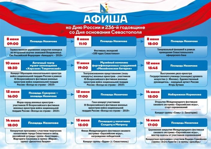День России и День города в Севастополе 12 июня 2019 – программа мероприятий