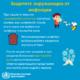 Заражение коронавирусом по областям Украины на4.04.2020